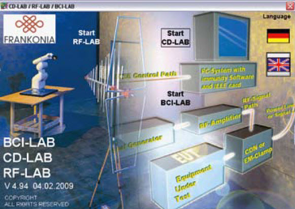 FRANKONIA Group CD-Lab-Software