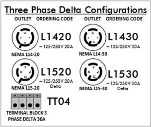 Different Electrical Outlets together with Nema 6 20p Wiring Diagram moreover Wiring Diagram For Outdoor Lights as well Wiring For Ceiling Mounted Speaker together with Bedroom Wiring Diagram. on wiring diagram for electrical outlets