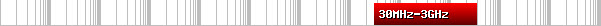 7 Aaronia Field Generator Matrix - OFG30300
