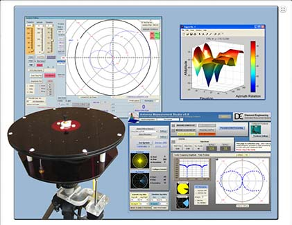 Diamond Engineering DAMS Antenna Measurement Studio
