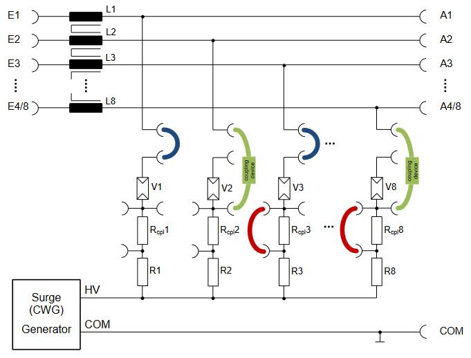 CDN 504 sym (Symmetrical) Coupling-/Decoupling Network