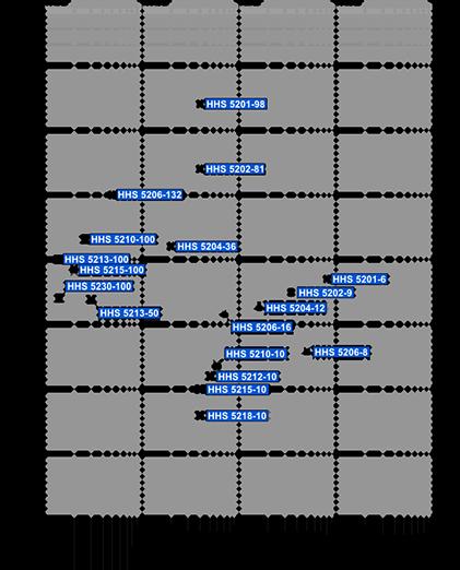 Schwarzbeck Helmholtz Coils Chart