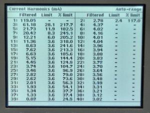 Harmonics Graph 2