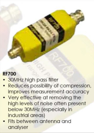 RF700 from Laplace Instruments