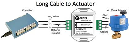 OnFILTER DFE20CD1 Data EMI Filter for 4...20mA Loops Long Cable to Actuator Image